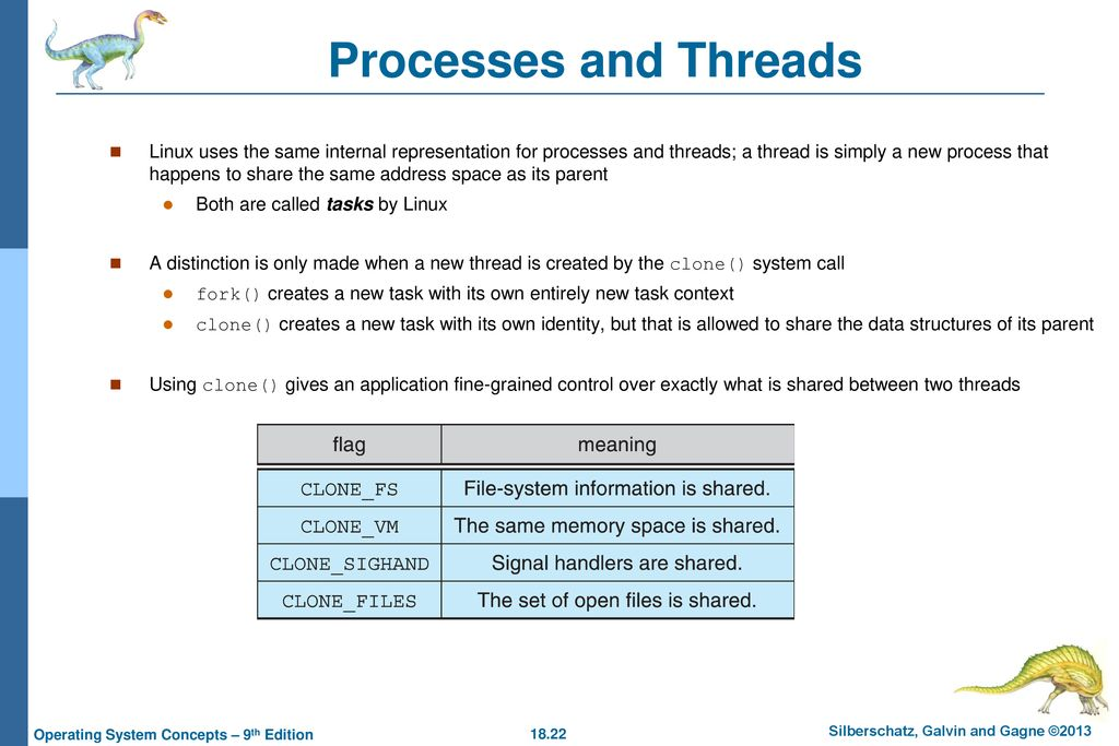 Chapter 18: The Linux System - ppt download