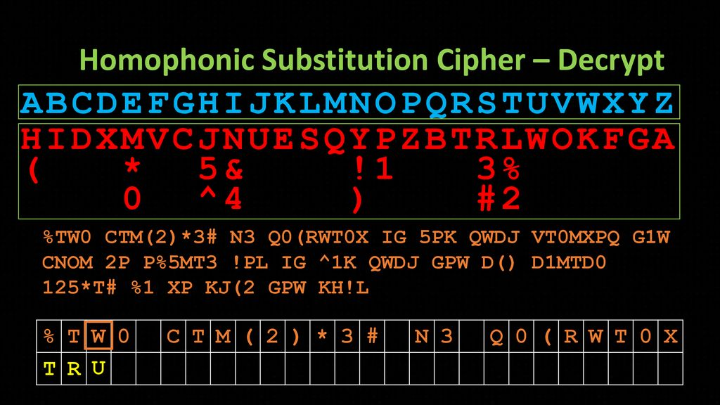Homophonic Substitution Ciphers Cracking the Code of a