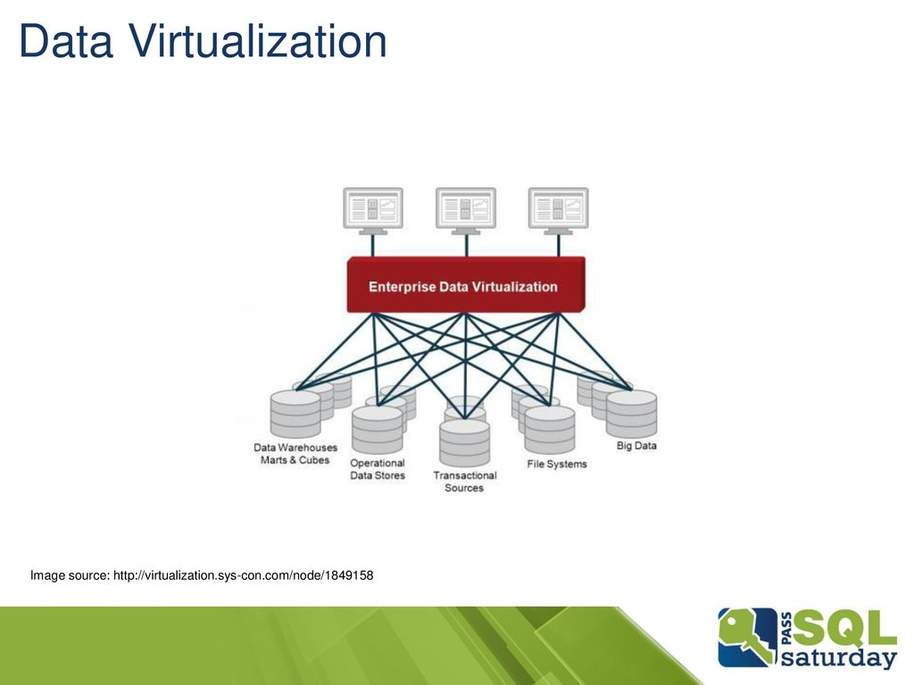 Data Virtualization Image source: