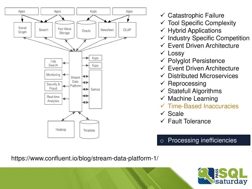 Catastrophic Failure Tool Specific Complexity. Hybrid Applications. Industry Specific Competition.