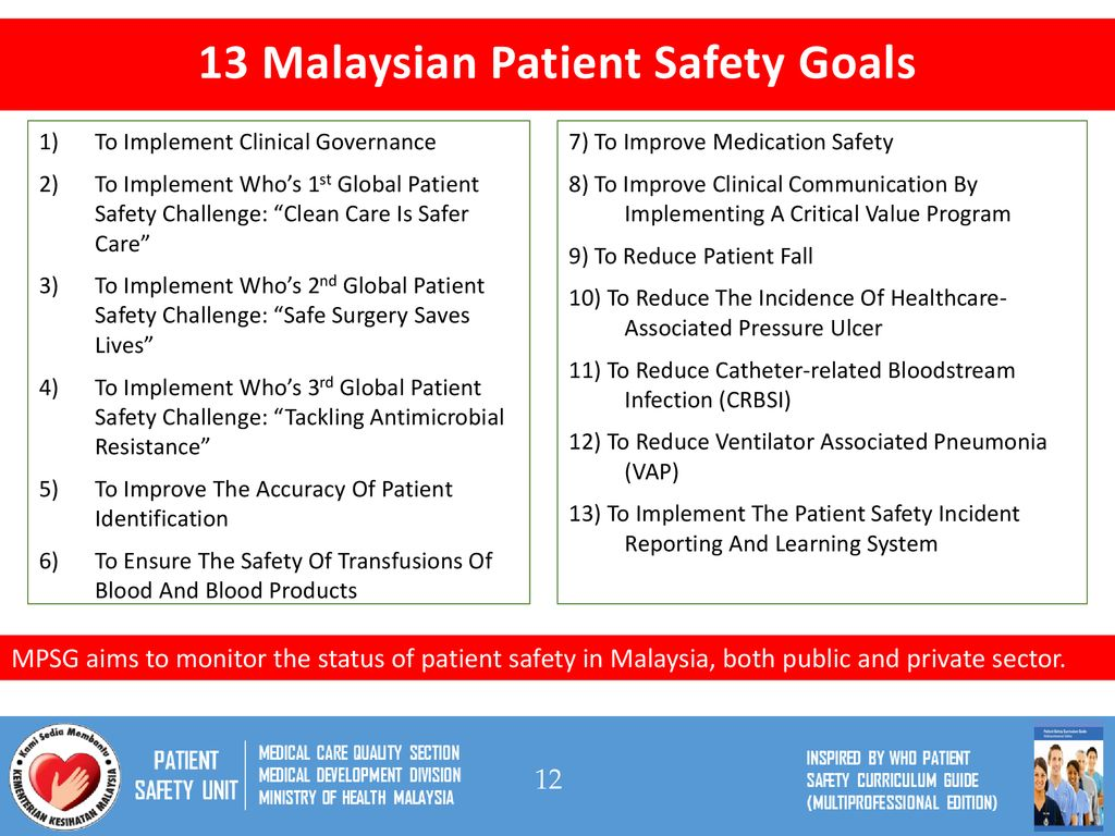 Types Of Patient Safety