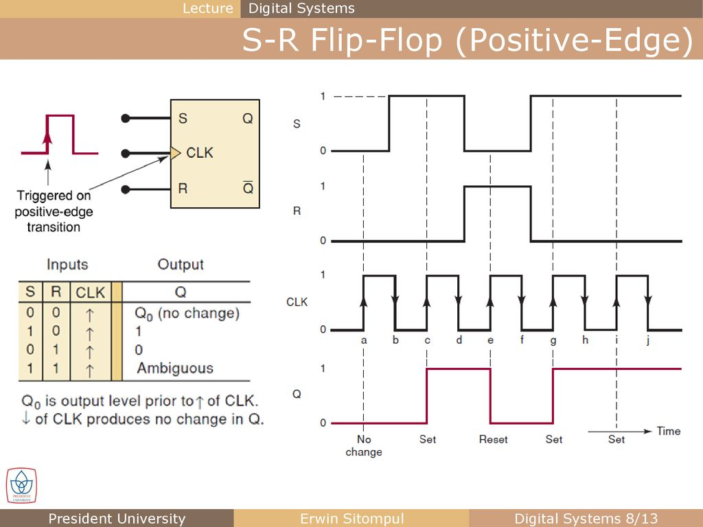 Sequential Circuits Flip Flops   ppt download