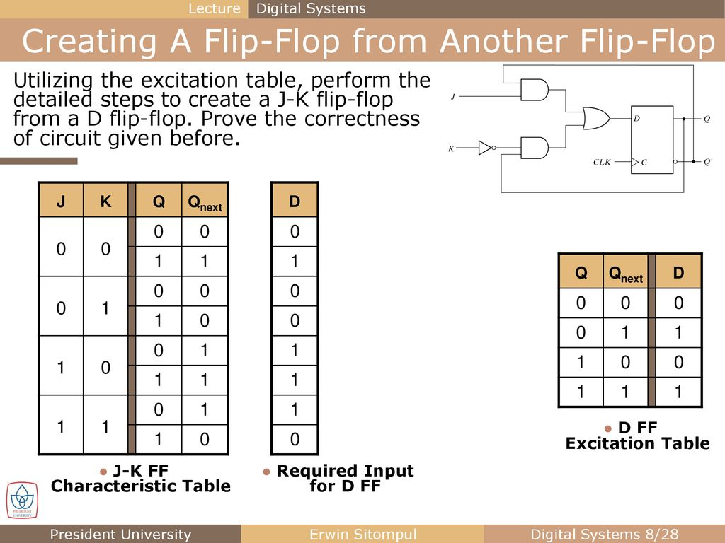 Sequential Circuits Flip Flops Ppt Download Flop Circuit Of A Rs Built With D 2 The Jk Creating From Another