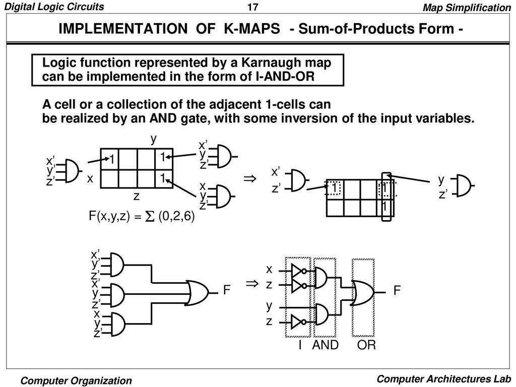Inside The Cpu Ppt Download K Map Circuit Diagram Implementation Of Maps Sum Products Form