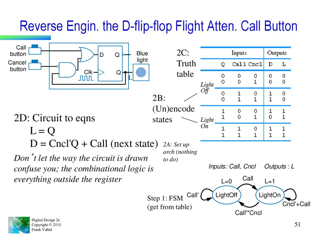 Sequential Logic Design Controllers Instructor Dr Hyunyoung Lee D Flip Flop Diagram And Truth Table Reverse Engin The Flight Atten Call Button