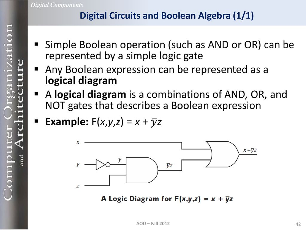 Lecture 3 Boolean Algebra And Digital Logic Duration 2 Diagram To Expression Circuits 1