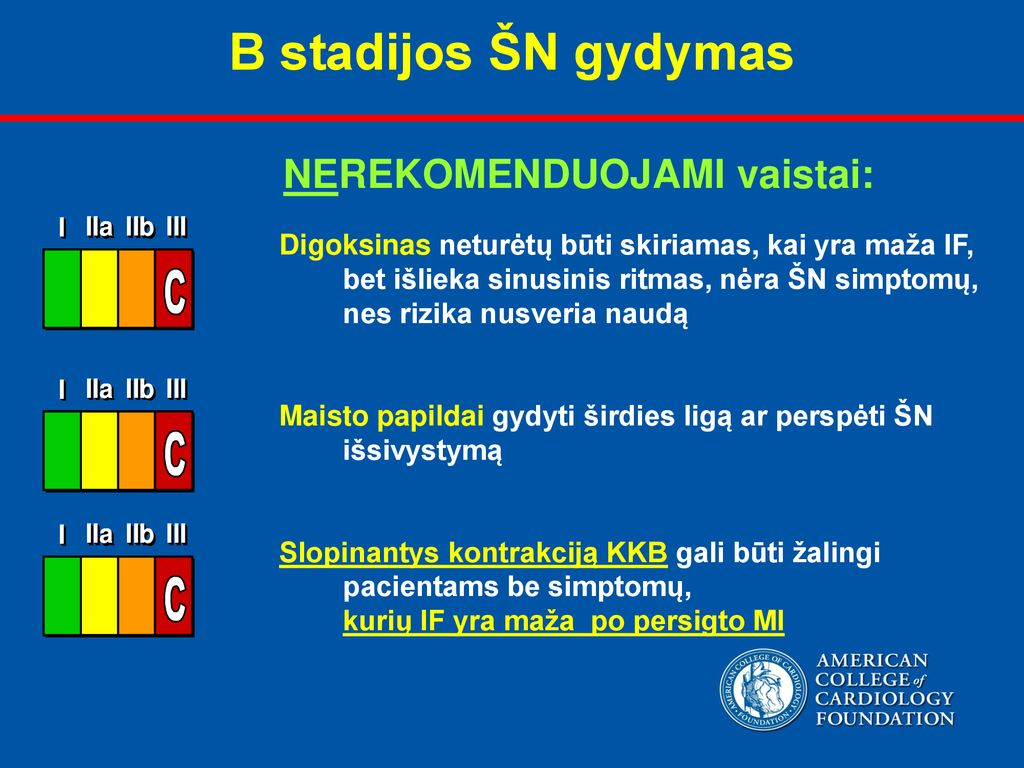 gydome 1 hipertenzijos stadiją