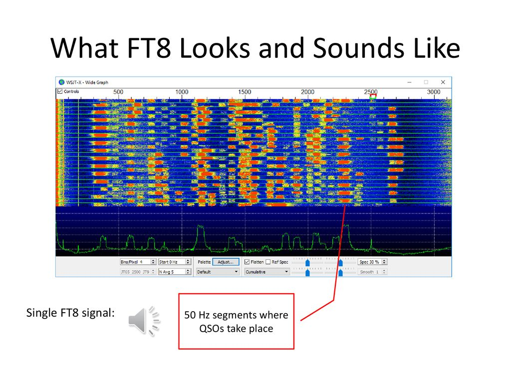 Ft8 Power Levels