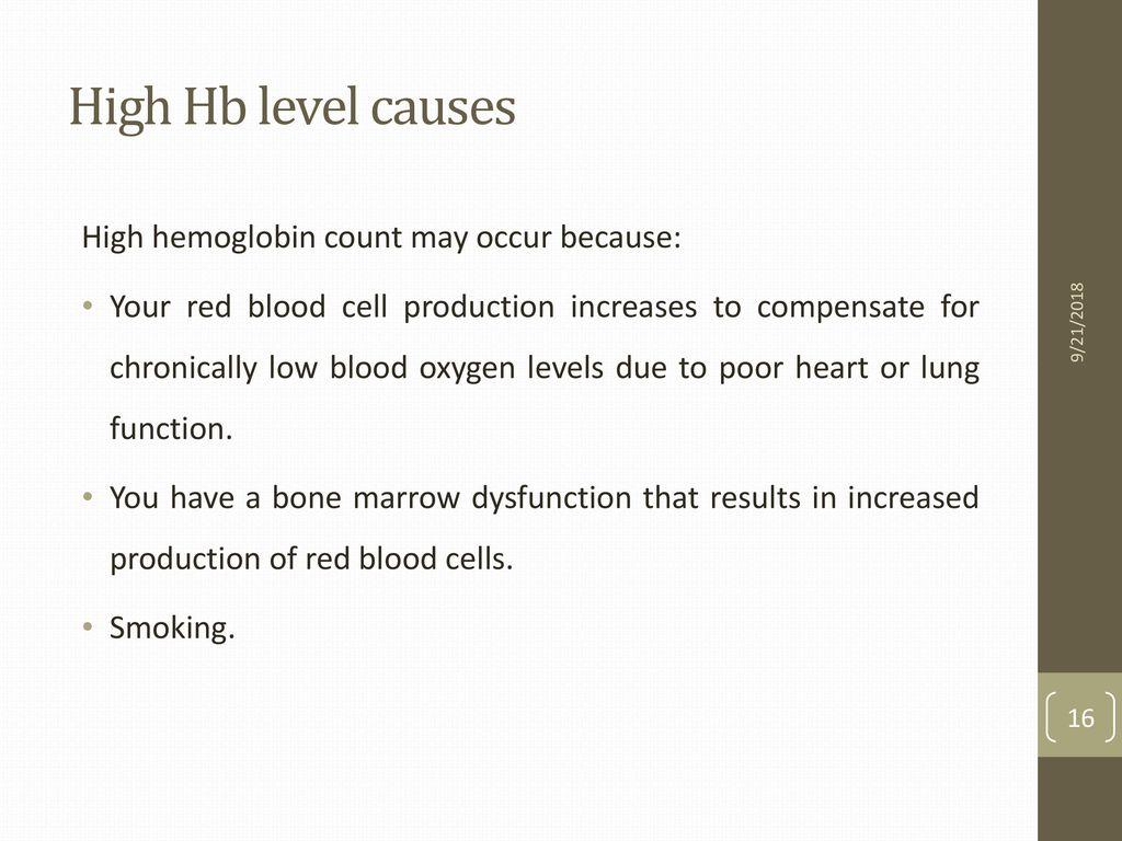 Estimation of Hemoglobin(Hb) Content - ppt download
