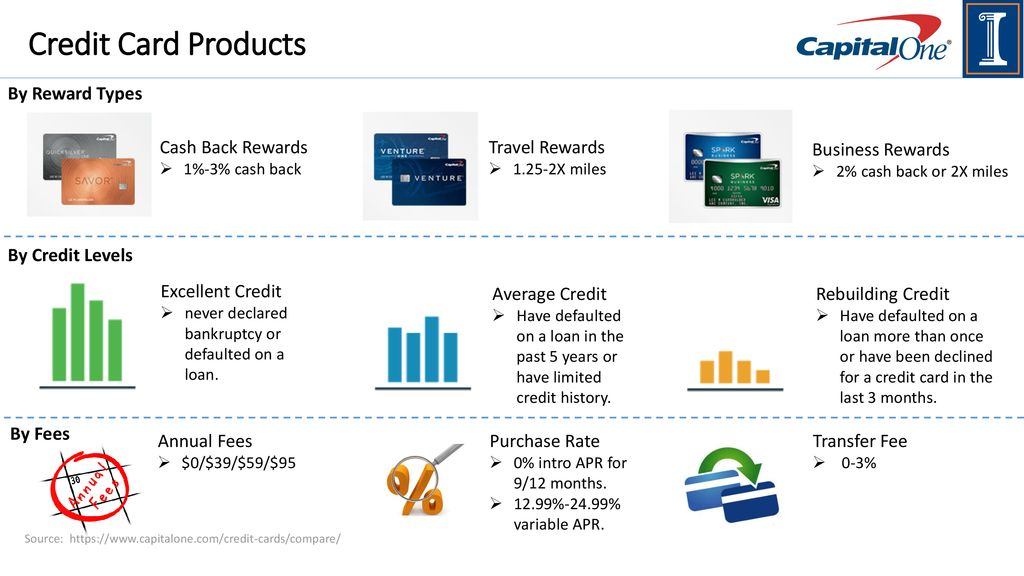 capital one business credit card 2 cash back