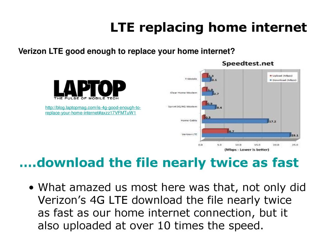 LTE the next generation of mobile internet - ppt download