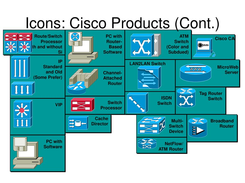 Icons: Cisco Products Router- Color and subdued NetFlow