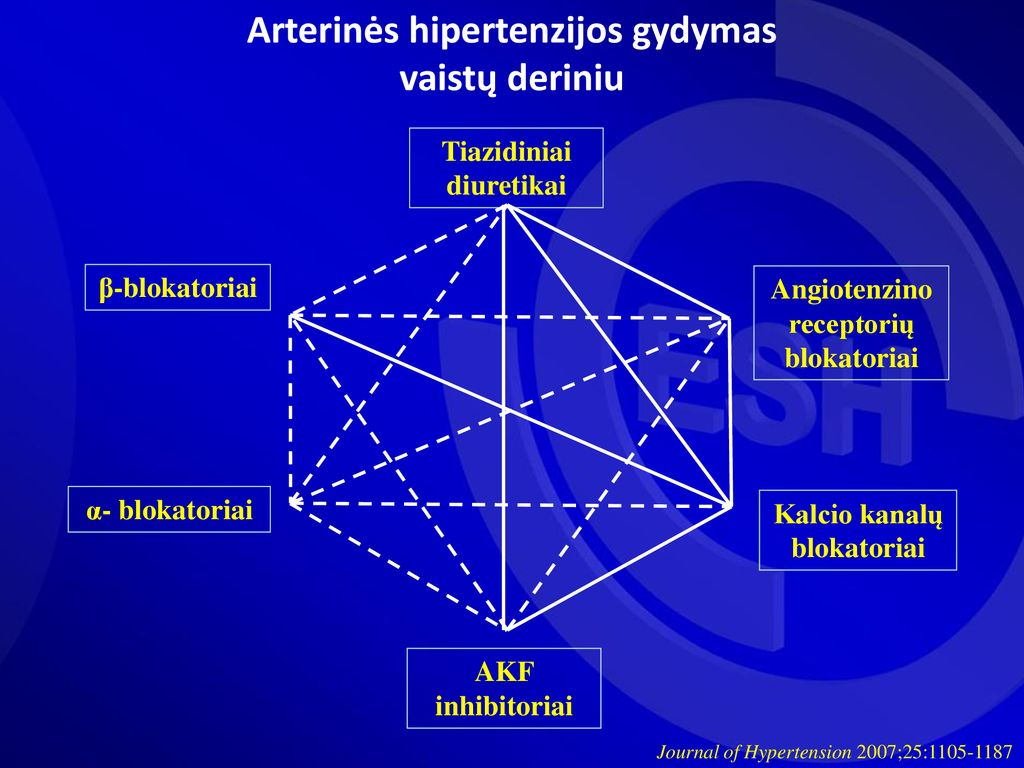 hipertenzija angiotenzino inhibitoriai 2 vaistai)