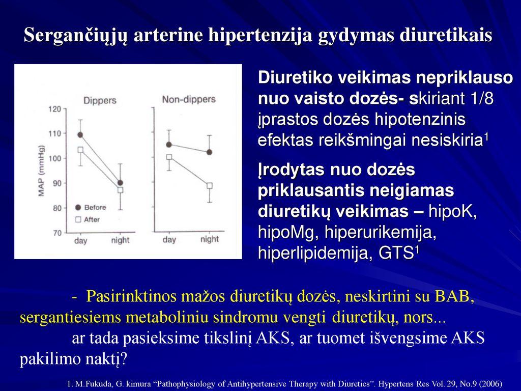hipertenzija 1-2 laipsnių simptomai