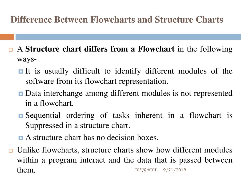 Difference Between Flowchart And Structure Chart In Software Engineering Chart Walls