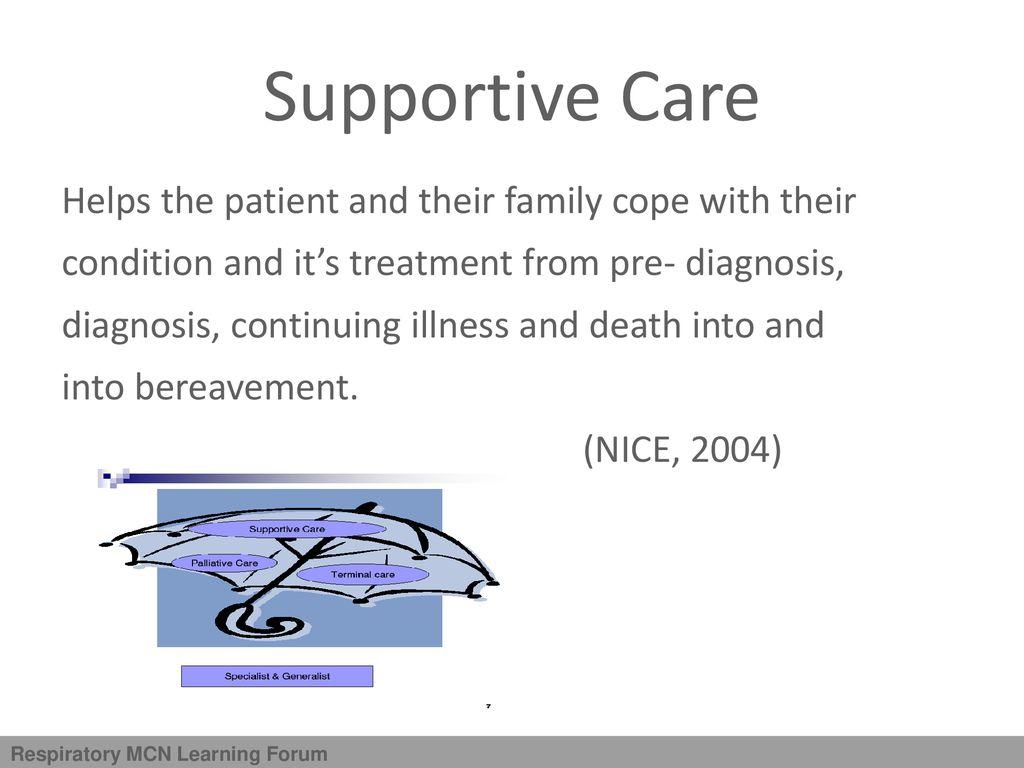 Delivering Respiratory Palliative Care - ppt download