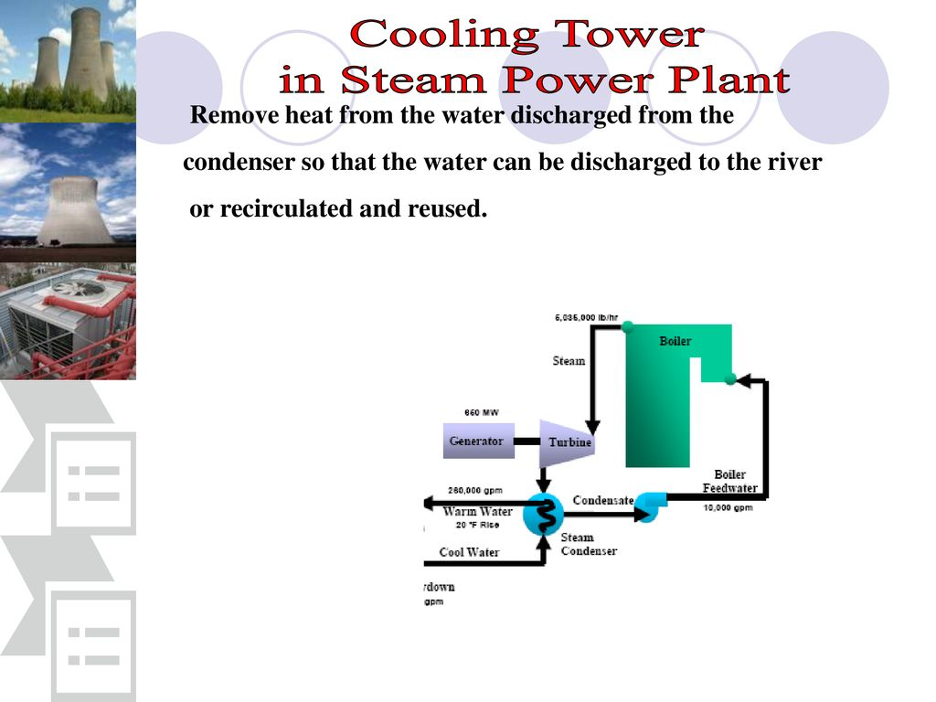 Cooling Tower Diagram | Wiring Library