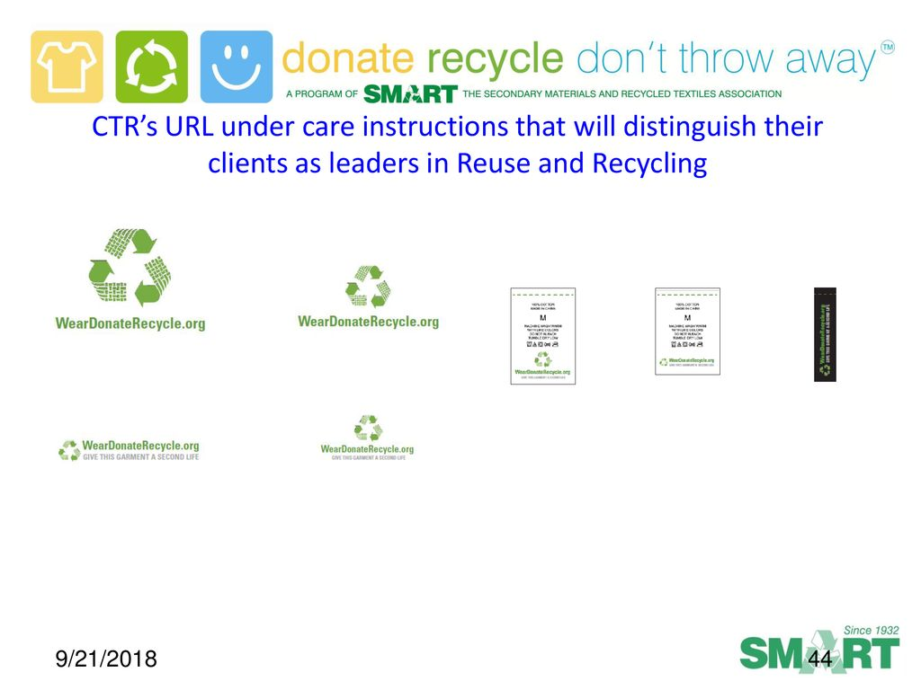 Used Clothing Recovery & Reuse Industry - ppt download