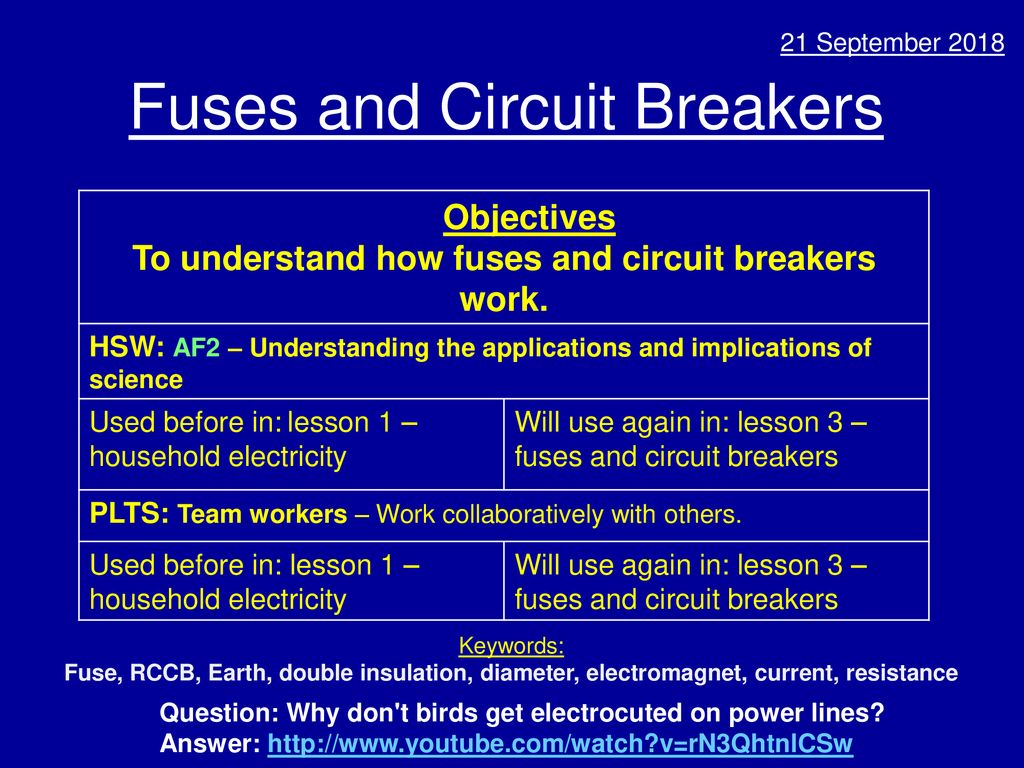 Circuit Breakers Work Global Stock Market How Do China S Does The Breaker Part 1 Youtube To Understand Fuses And Ppt Download