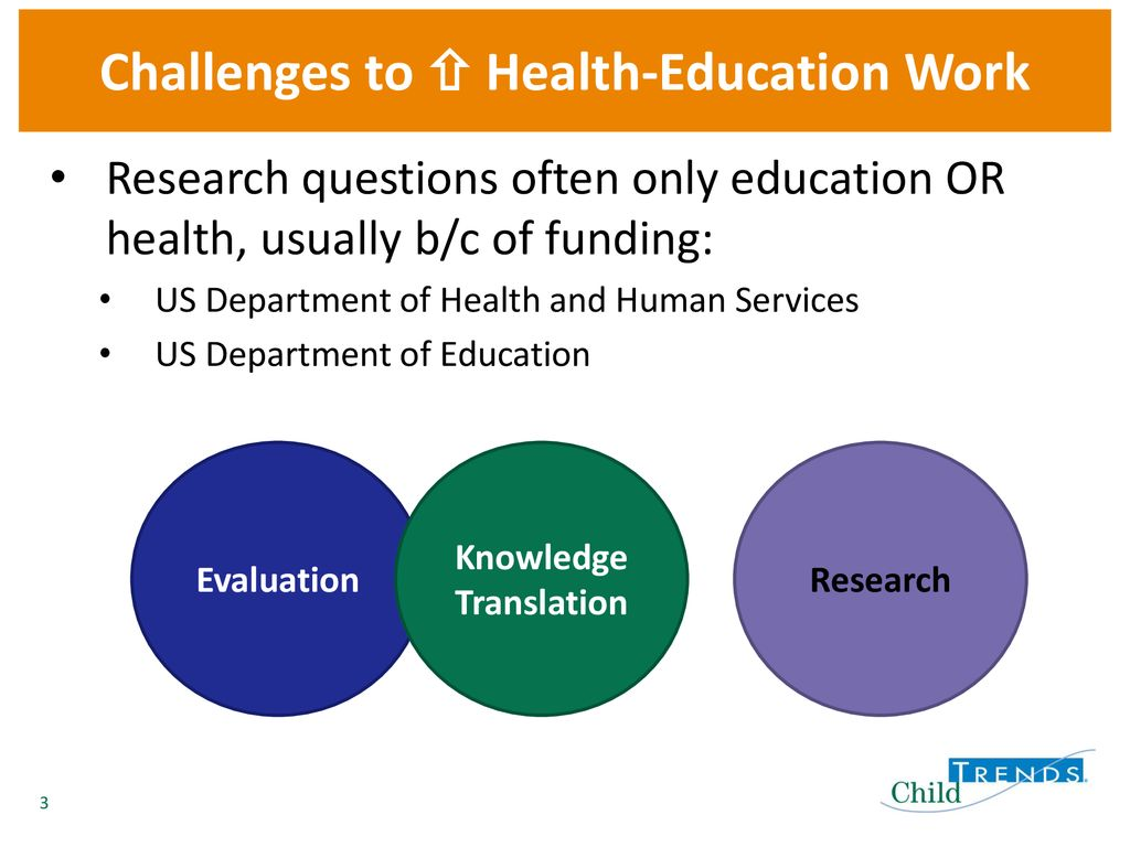 Us Departments Of Education And Health >> Student Health K 12 Education Ppt Download