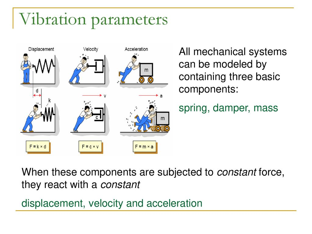 MAK4041-Mechanical Vibrations - ppt download