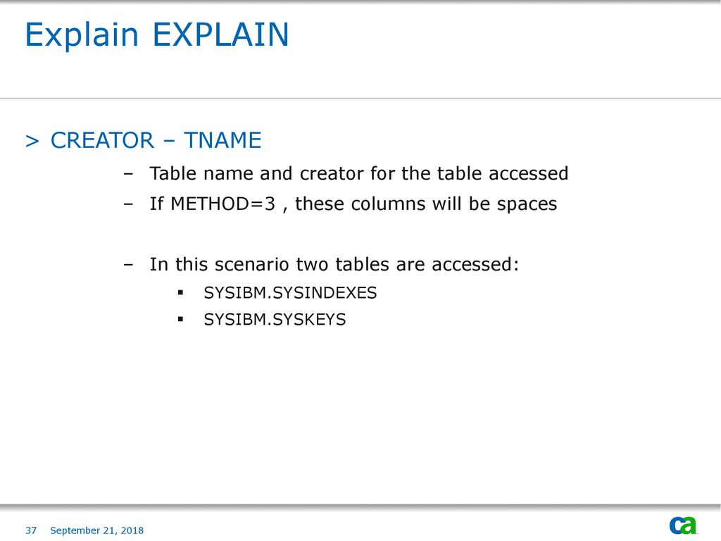 Sysibm Tables