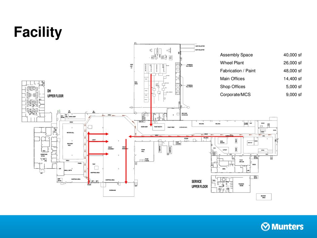 Munters products from Massachusetts - ppt download | Munters Mg 90 Wiring Diagram |  | SlidePlayer