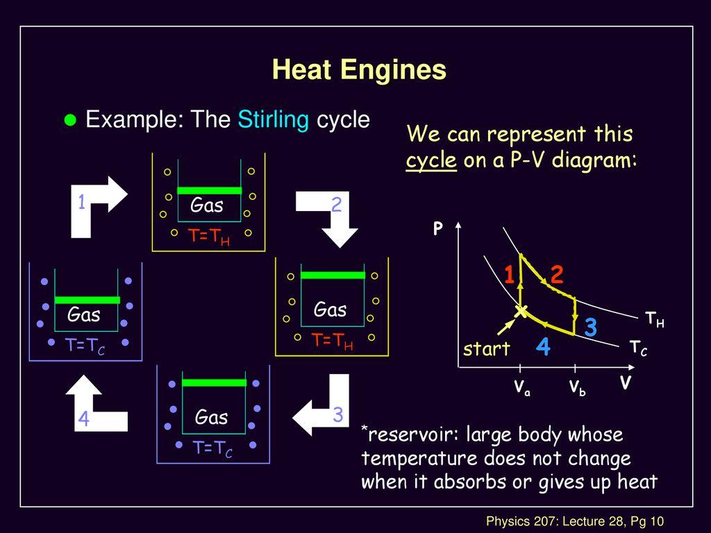 Physics 207 Lecture 28 Dec 11 Agenda Ch 21 Finish Start Ppt Heat Engine Pv Diagram 10
