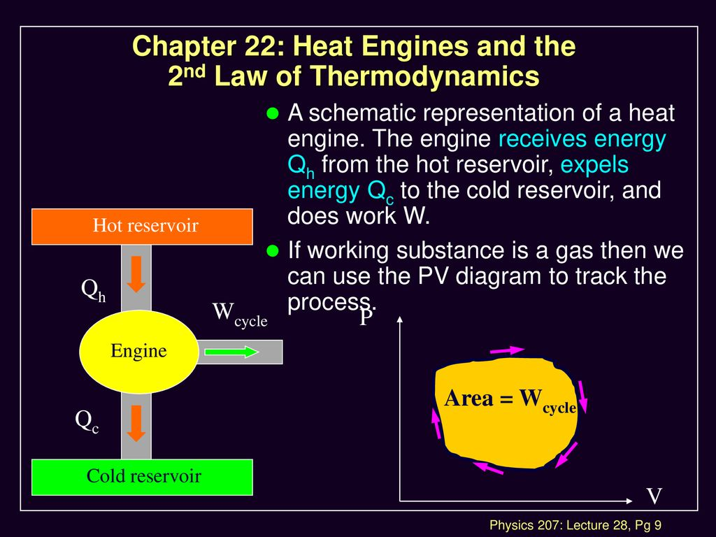 Physics 207 Lecture 28 Dec 11 Agenda Ch 21 Finish Start Ppt Heat Engine Pv Diagram Chapter 22 Engines And The 2nd Law Of Thermodynamics