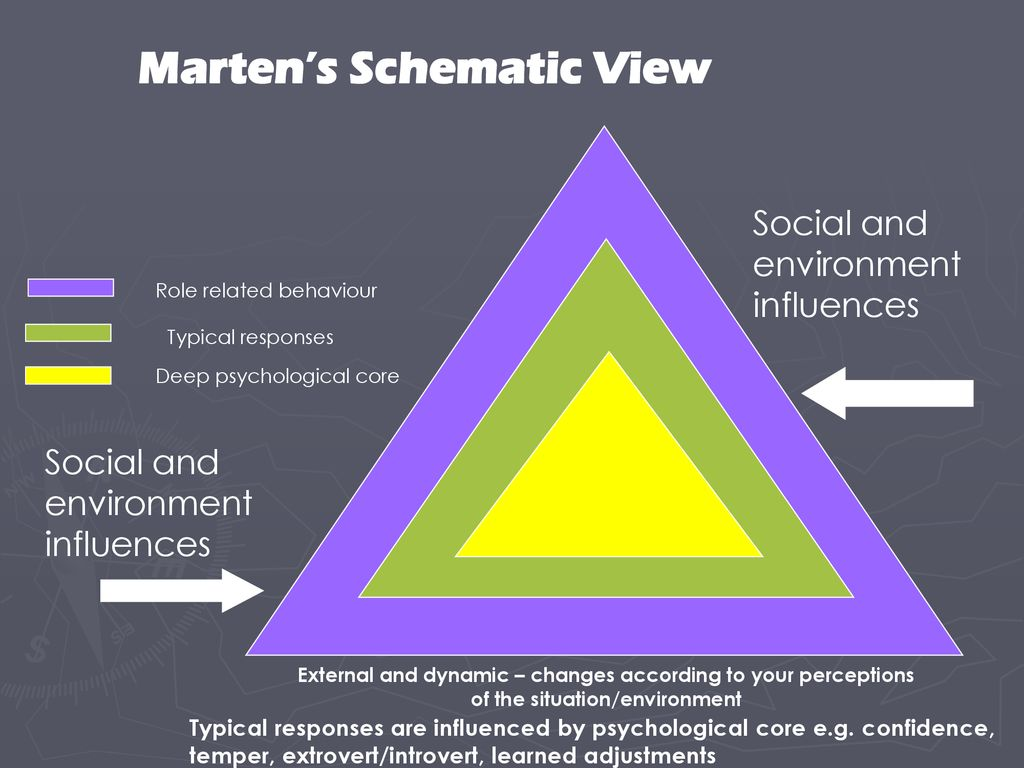 Marten's Schematic View - ppt download on design view, los angeles view, dimension view, detailed view, cad view, digital view, code view, assembly view, project view, strategic view, panel view, conceptual view, note view, data view, drawing view, layout view,