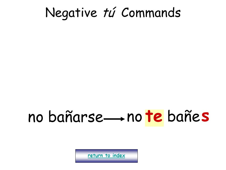 Negative tú Commands te s no bañarse no se bañe return to index