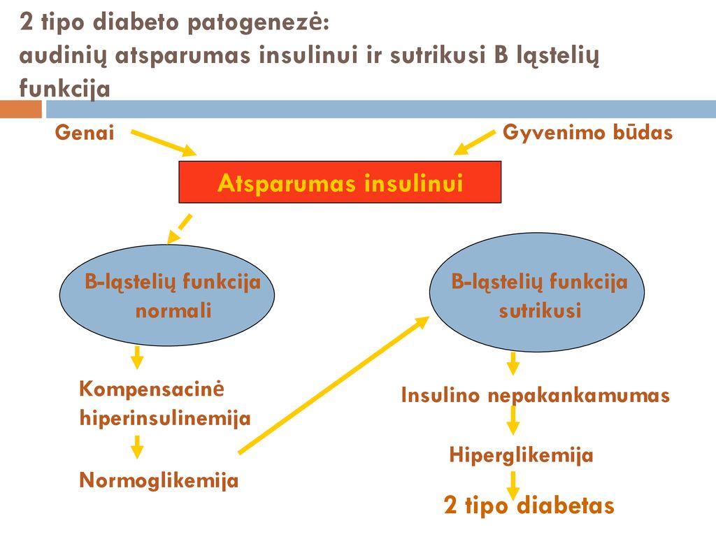 Moksonidinas – daugiau nei tik veiksminga kraujospūdžio kontrolė