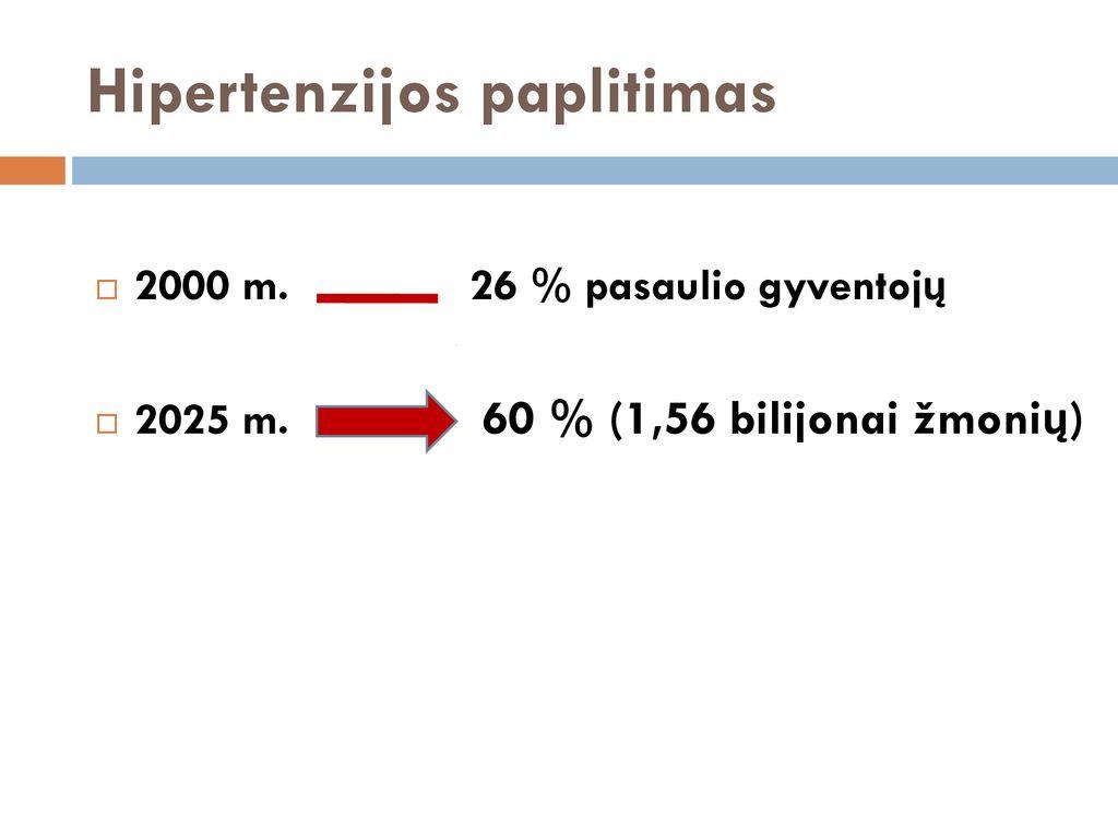 hipertenzija 26 metų amžiaus)