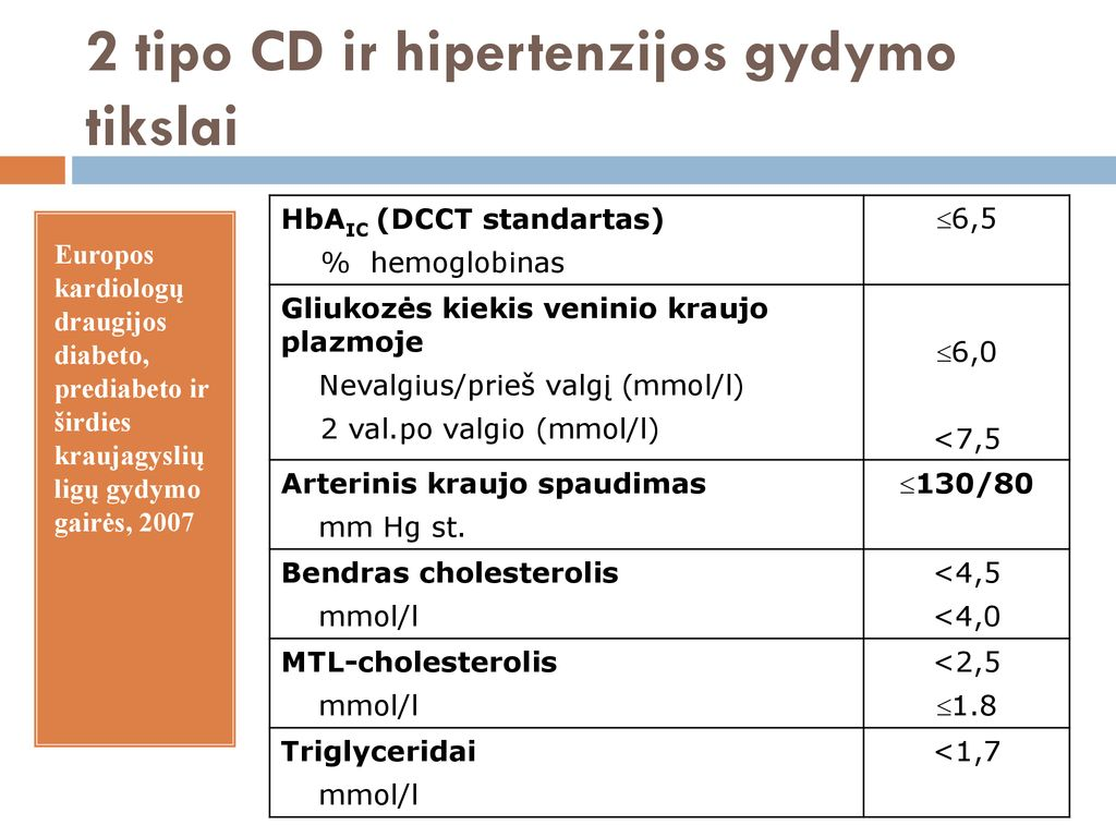 hipertenzijos ad-norma
