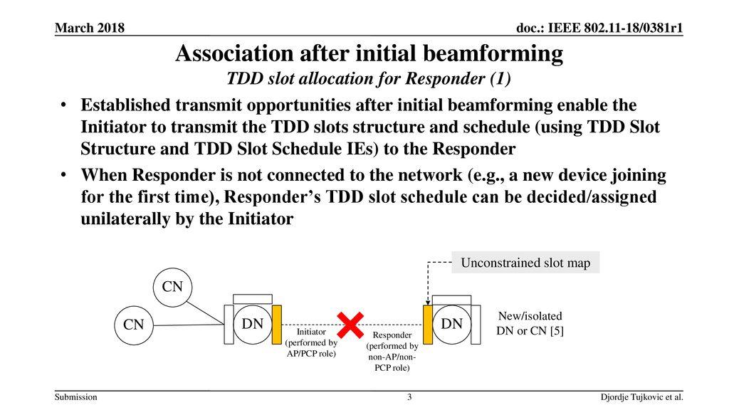 Association after Beamforming in mmWave Distribution