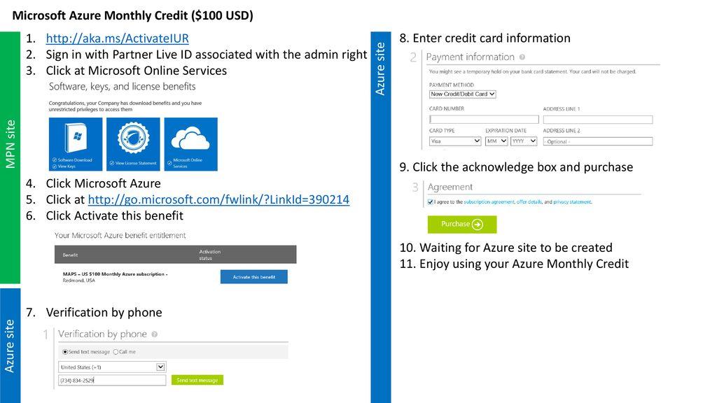 Microsoft Partner Network Microsoft Azure Iurs Ppt Download