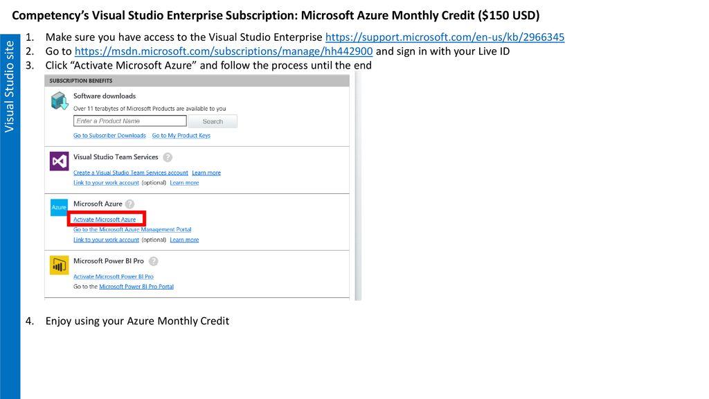 Microsoft Partner Network: Microsoft Azure IURs - ppt download
