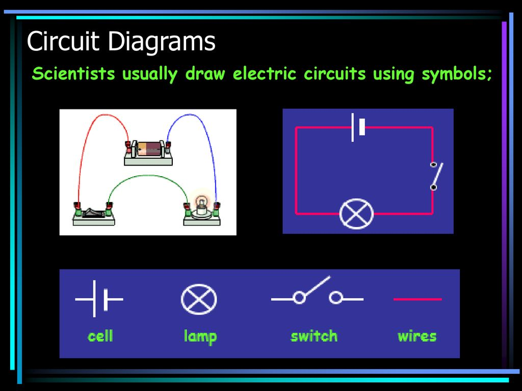 Understanding Electricity Ppt Download Circuit Diagrams Can Be Drawn To Describe Circuits Using Symbols 32 Scientists Usually Draw Electric