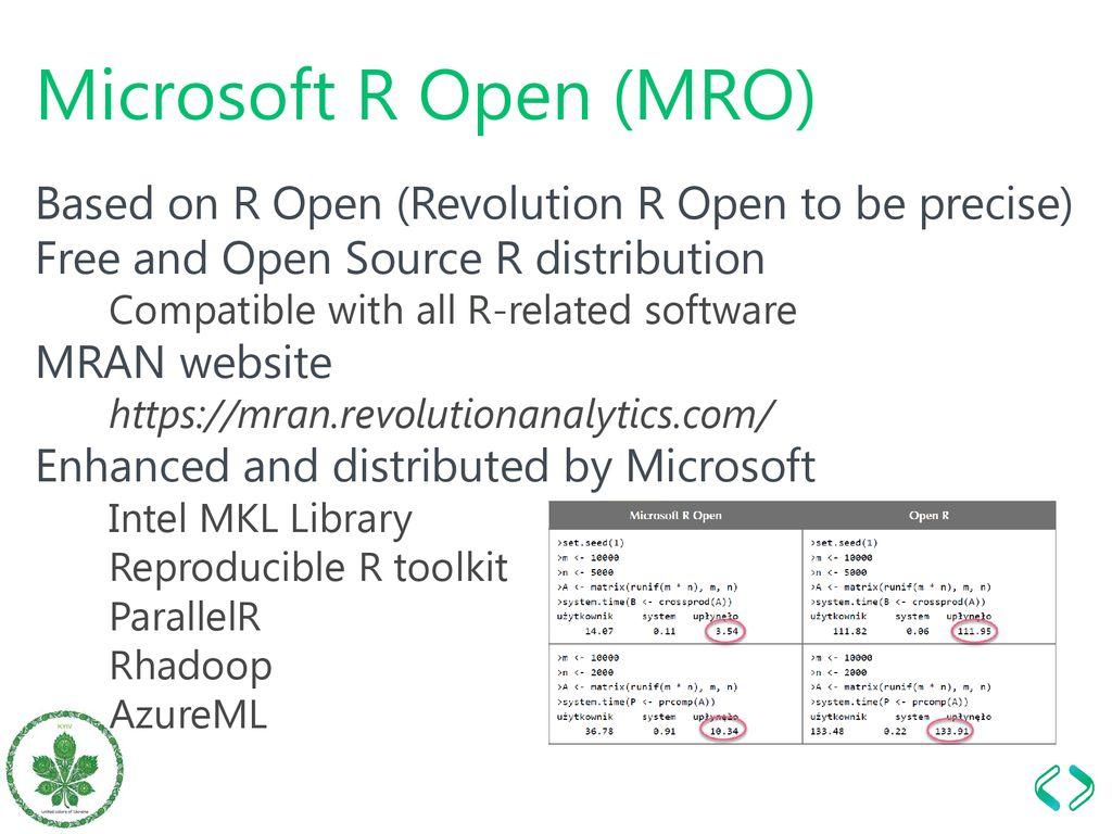Microsoft R Open Rtools