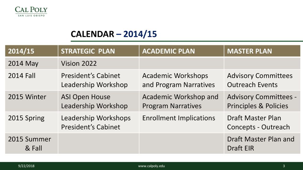 Ccsf Summer 2022 Calendar.Good Morning Thank You For Your Time Ppt Download