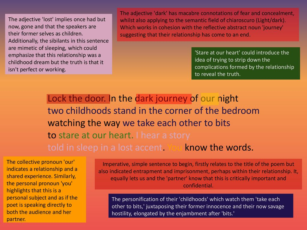 Close By Carol Ann Duffy Ppt Download