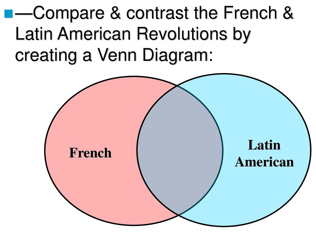 american and french revolution venn diagram