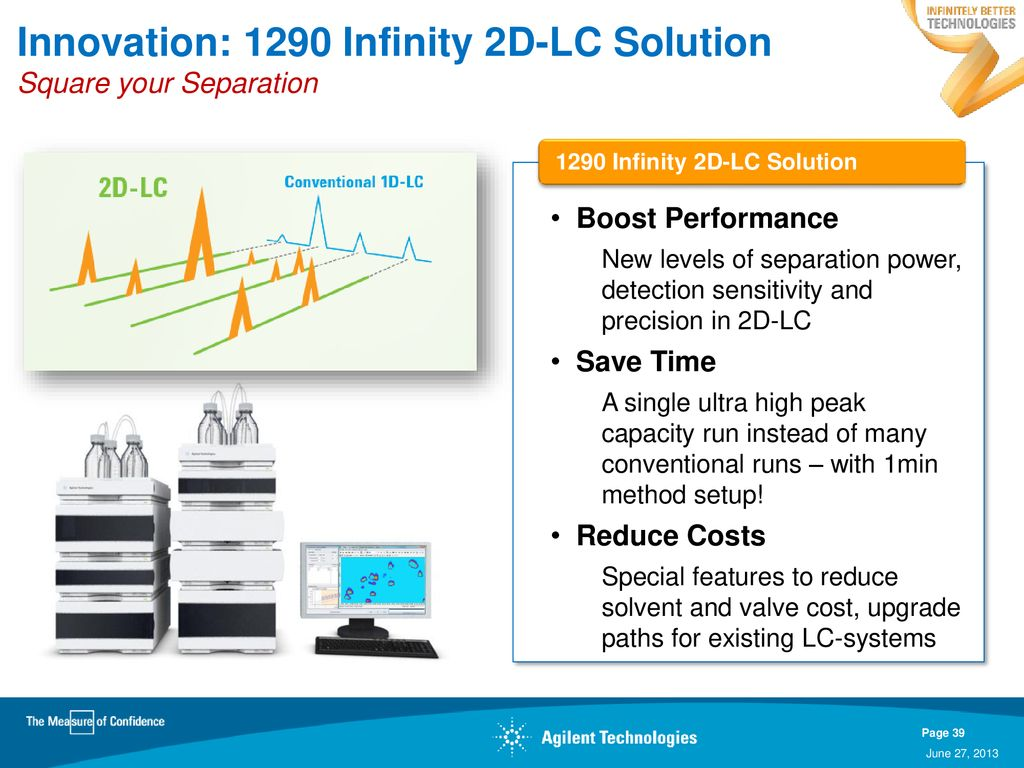 The Right Solution: The Agilent 1200 Infinity Series for LC