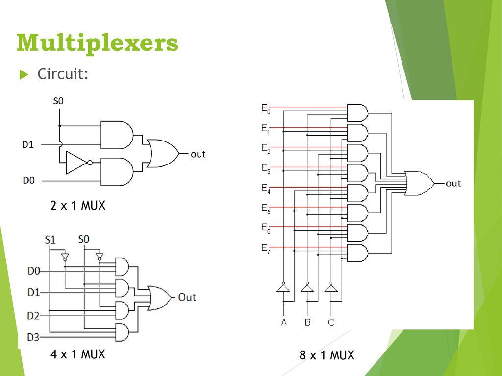 8 To 1 Multiplexer Circuit Diagram   Hasib Hasan Ankit Baingane Edward Hanson Ppt Download