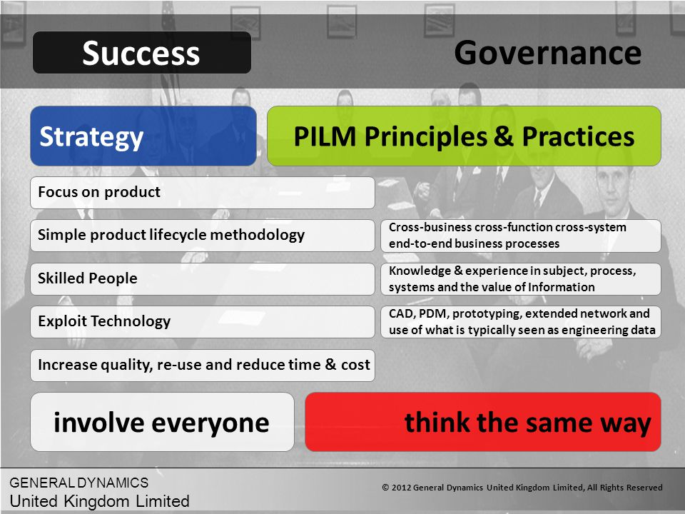 Governance Success Strategy PILM Principles & Practices