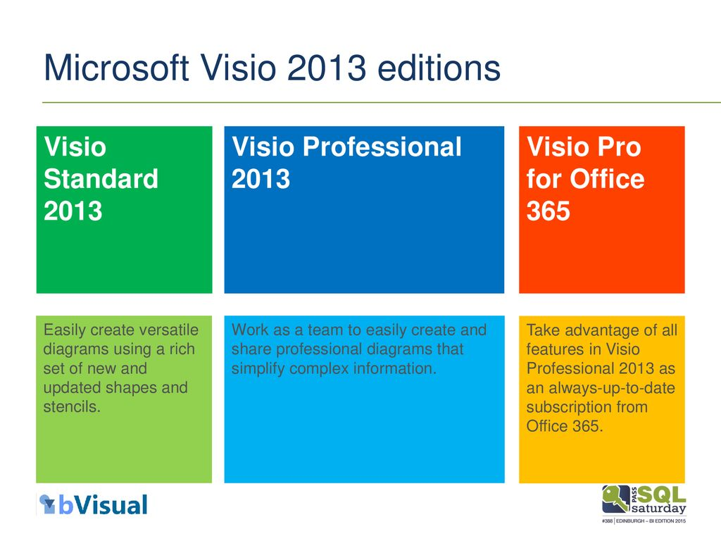 Visualising and Generating SQL data with Microsoft Visio ppt download