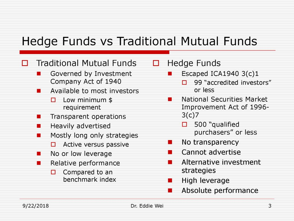 investment company act of 1940 hedge funds