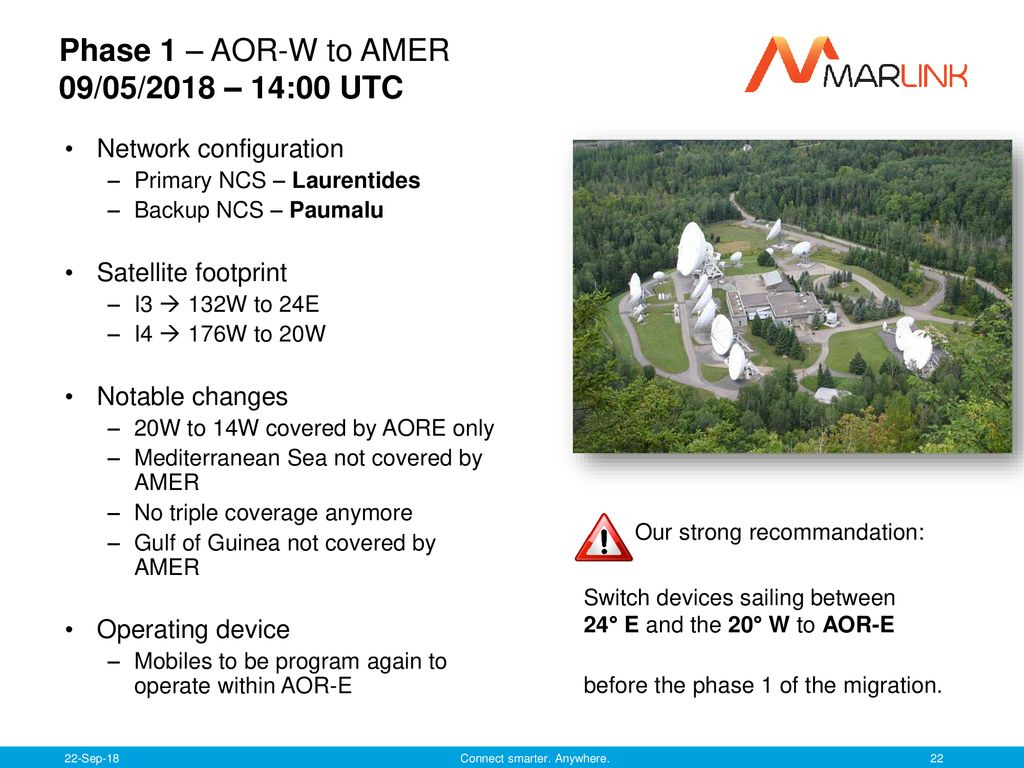 Inmarsat C – I3 > I4 migration - ppt download
