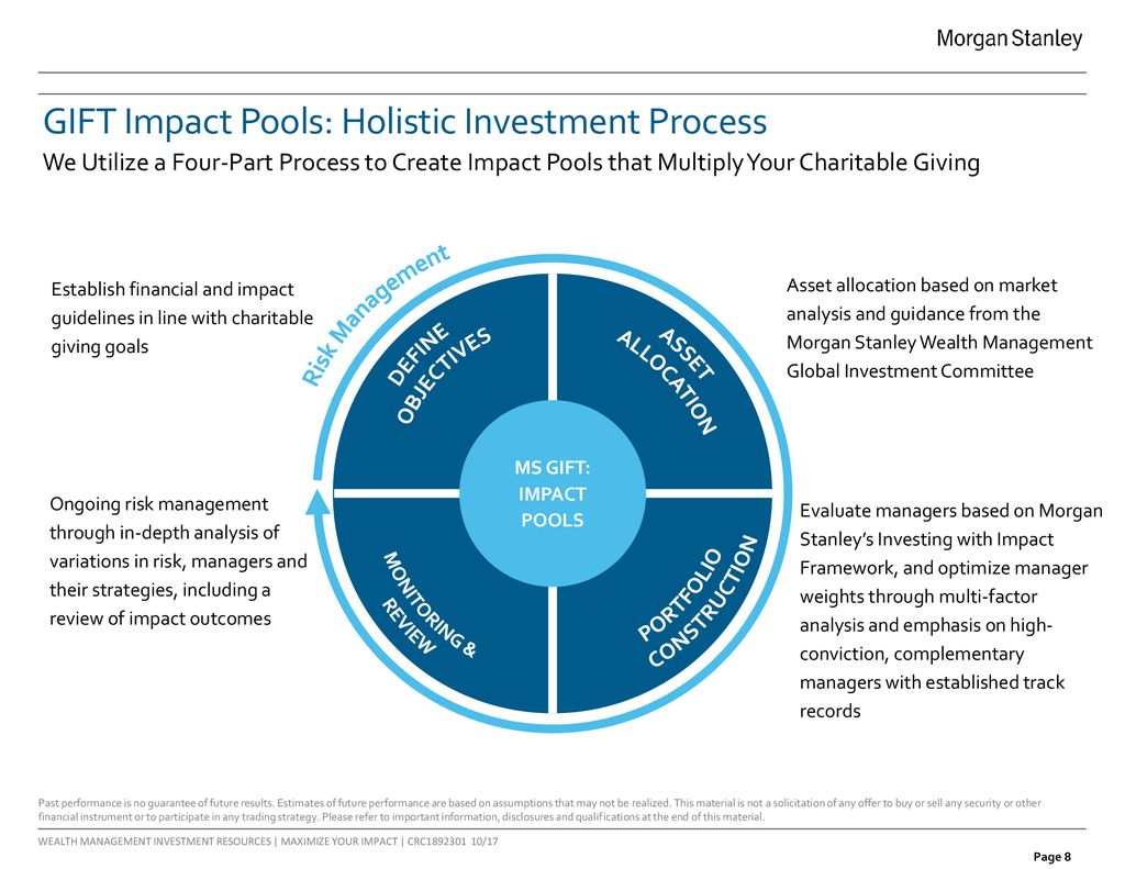 Investing with Impact Access Portfolios - ppt download