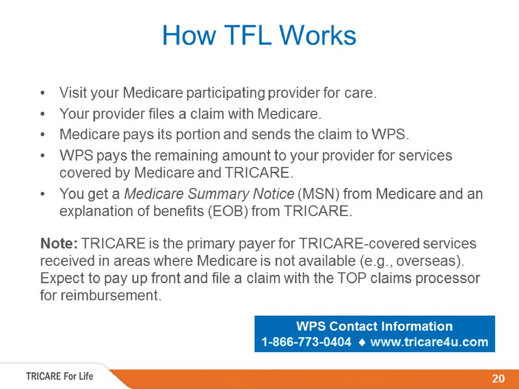 Using TRICARE and Medicare - ppt download